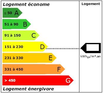 DGALN_energie
